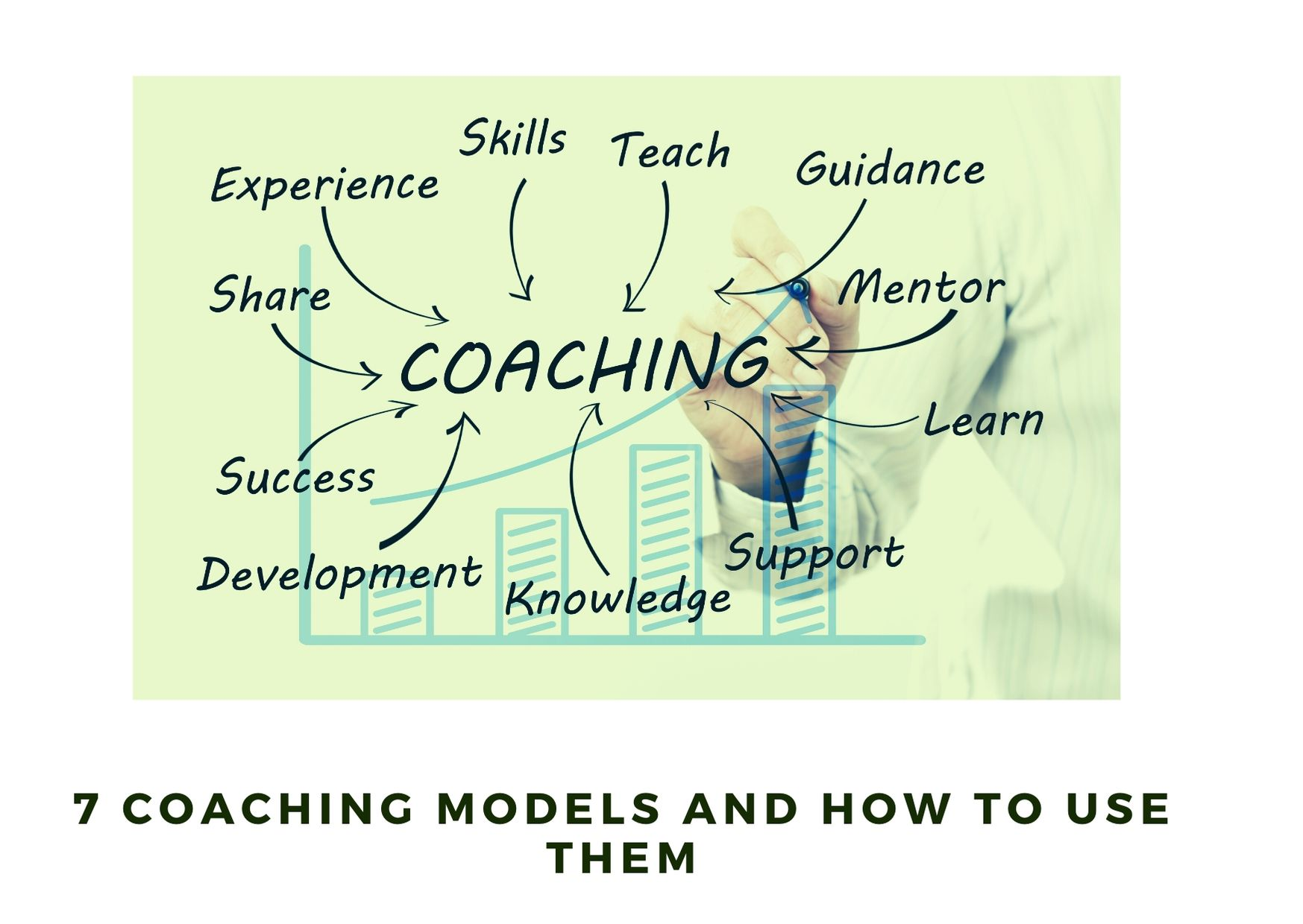 7 Coaching models and how to use them