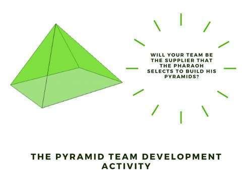 The Pyramid Team Development Activity
