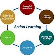 action-learning-set-facilitator-guide